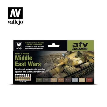 Model Air Middle East Wars 1967 to Present